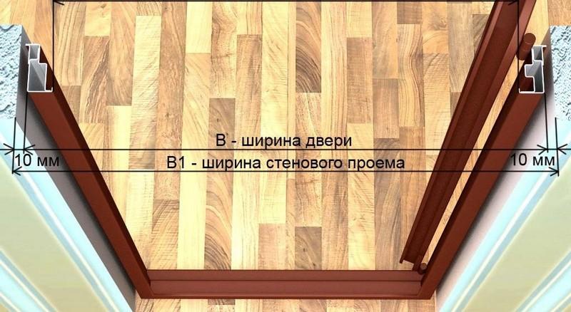 Размер проема под металлическую дверь